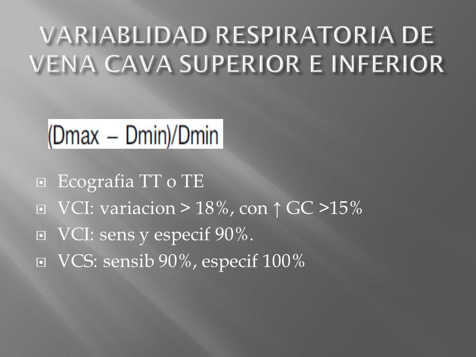 Ecografia TT o TE VCI: variacion > 18%, con GC >15% VCI: sens y especif 90%. VCS: sensib 90%, especif 100%