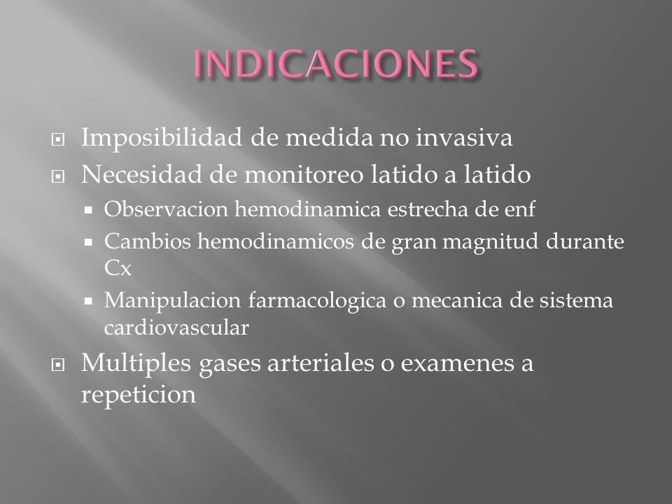 Imposibilidad de medida no invasiva Necesidad de monitoreo latido a latido Observacion hemodinamica estrecha de enf Cambios hemodinamicos de gran magn