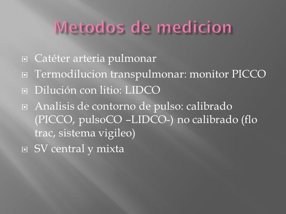 Catéter arteria pulmonar Termodilucion transpulmonar: monitor PICCO Dilución con litio: LIDCO Analisis de contorno de pulso: calibrado (PICCO, pulsoCO