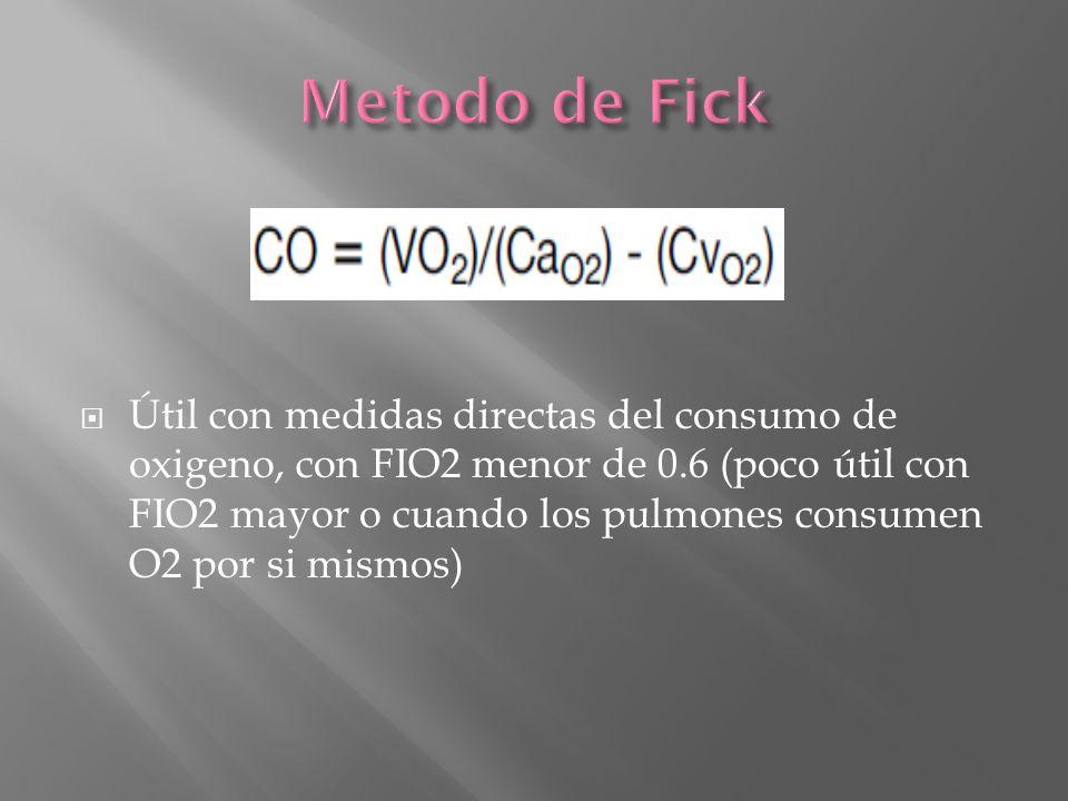 Útil con medidas directas del consumo de oxigeno, con FIO2 menor de 0.6 (poco útil con FIO2 mayor o cuando los pulmones consumen O2 por si mismos)