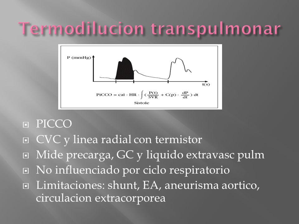 PICCO CVC y linea radial con termistor Mide precarga, GC y liquido extravasc pulm No influenciado por ciclo respiratorio Limitaciones: shunt, EA, aneu