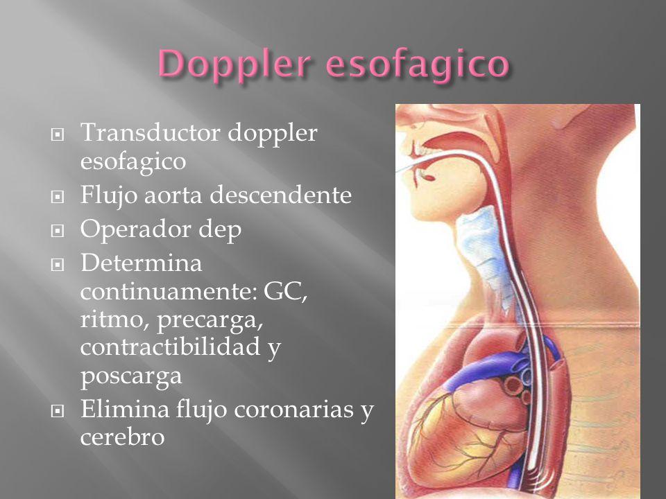 Transductor doppler esofagico Flujo aorta descendente Operador dep Determina continuamente: GC, ritmo, precarga, contractibilidad y poscarga Elimina f