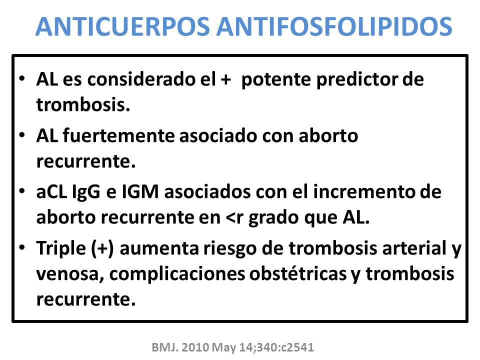 ANTICUERPOS ANTIFOSFOLIPIDOS AL es considerado el + potente predictor de trombosis. AL fuertemente asociado con aborto recurrente. aCL IgG e IGM asoci
