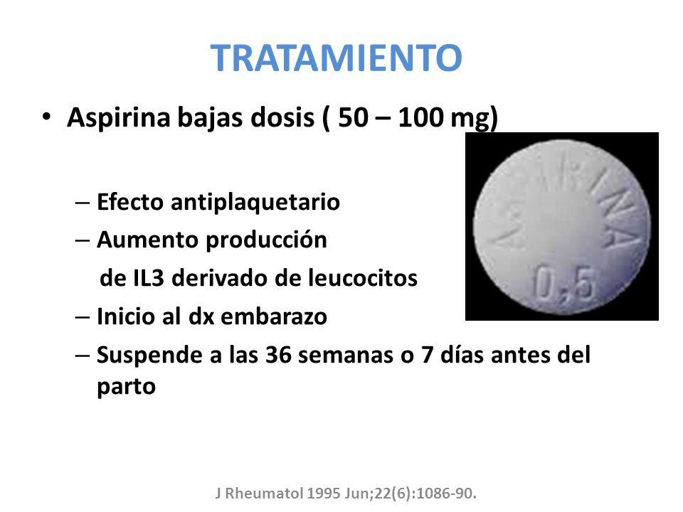 TRATAMIENTO Aspirina bajas dosis ( 50 – 100 mg) – Efecto antiplaquetario – Aumento producción de IL3 derivado de leucocitos – Inicio al dx embarazo –