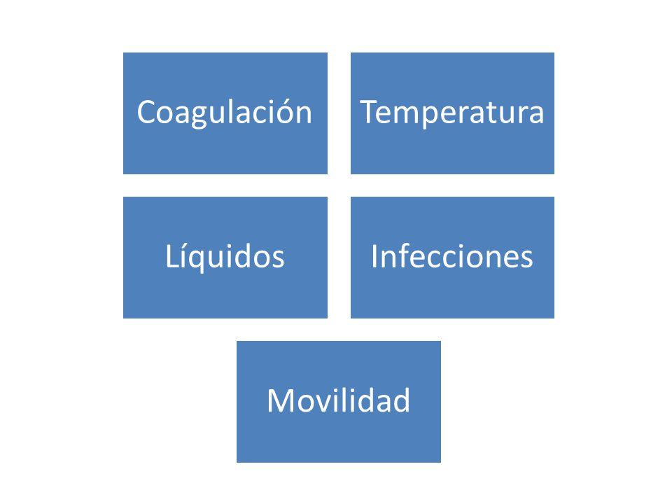 CoagulaciónTemperatura LíquidosInfecciones Movilidad