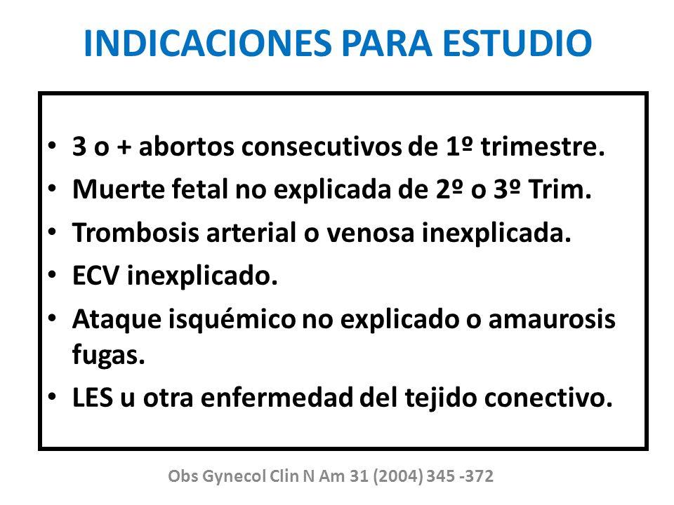 INDICACIONES PARA ESTUDIO Obs Gynecol Clin N Am 31 (2004) 345 -372 3 o + abortos consecutivos de 1º trimestre. Muerte fetal no explicada de 2º o 3º Tr