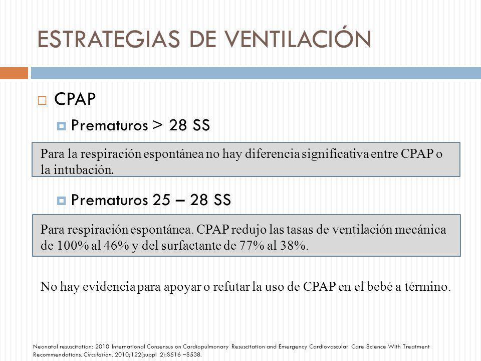 ESTRATEGIAS DE VENTILACIÓN CPAP Prematuros > 28 SS Prematuros 25 – 28 SS Para la respiración espontánea no hay diferencia significativa entre CPAP o l
