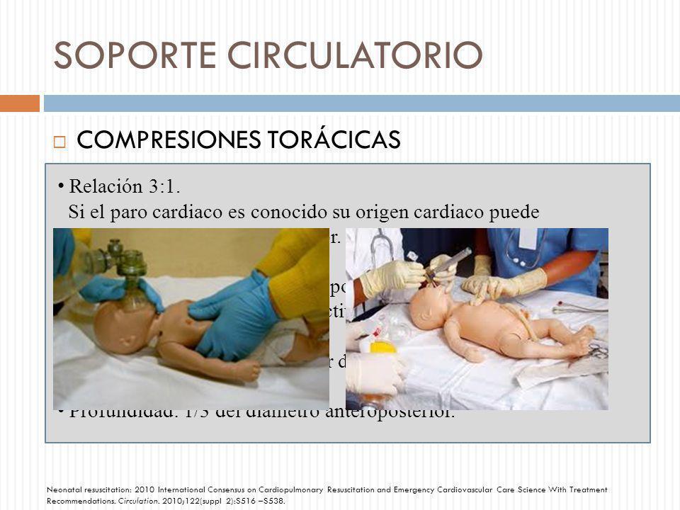 SOPORTE CIRCULATORIO COMPRESIONES TORÁCICAS Relación 3:1. Si el paro cardiaco es conocido su origen cardiaco puede considerarse una relación mayor. Pr