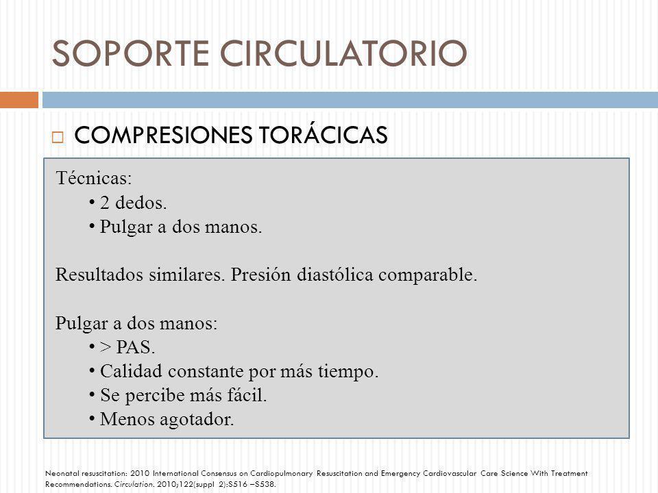 SOPORTE CIRCULATORIO COMPRESIONES TORÁCICAS Técnicas: 2 dedos. Pulgar a dos manos. Resultados similares. Presión diastólica comparable. Pulgar a dos m
