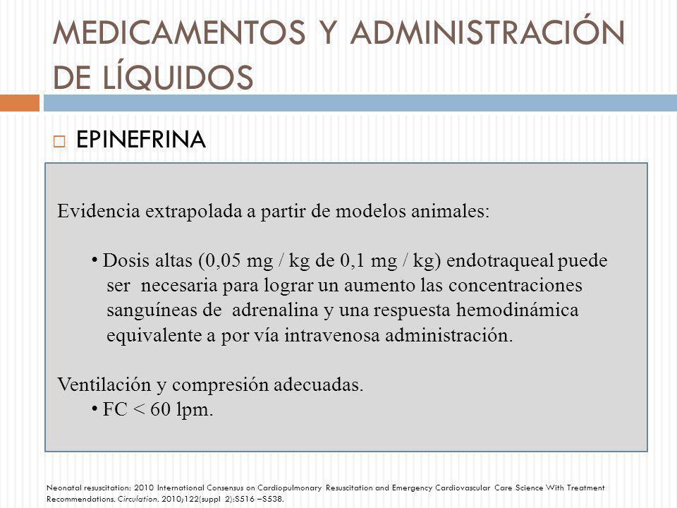 MEDICAMENTOS Y ADMINISTRACIÓN DE LÍQUIDOS EPINEFRINA Evidencia extrapolada a partir de modelos animales: Dosis altas (0,05 mg / kg de 0,1 mg / kg) end
