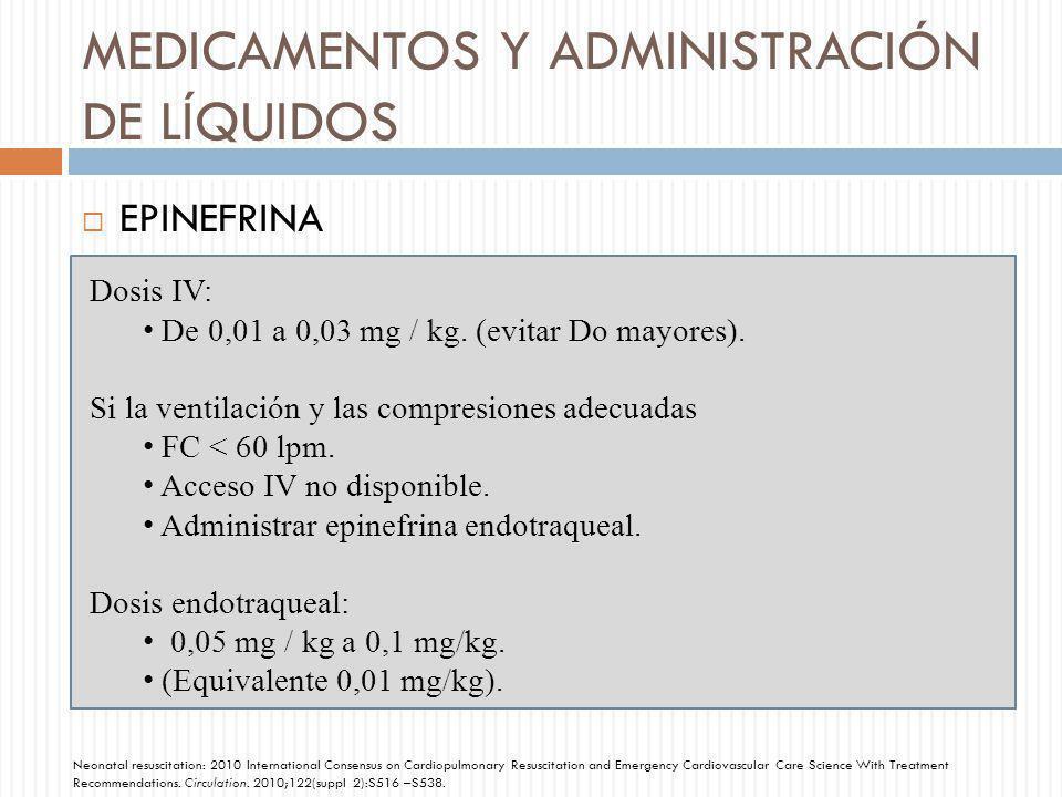MEDICAMENTOS Y ADMINISTRACIÓN DE LÍQUIDOS EPINEFRINA Dosis IV: De 0,01 a 0,03 mg / kg. (evitar Do mayores). Si la ventilación y las compresiones adecu