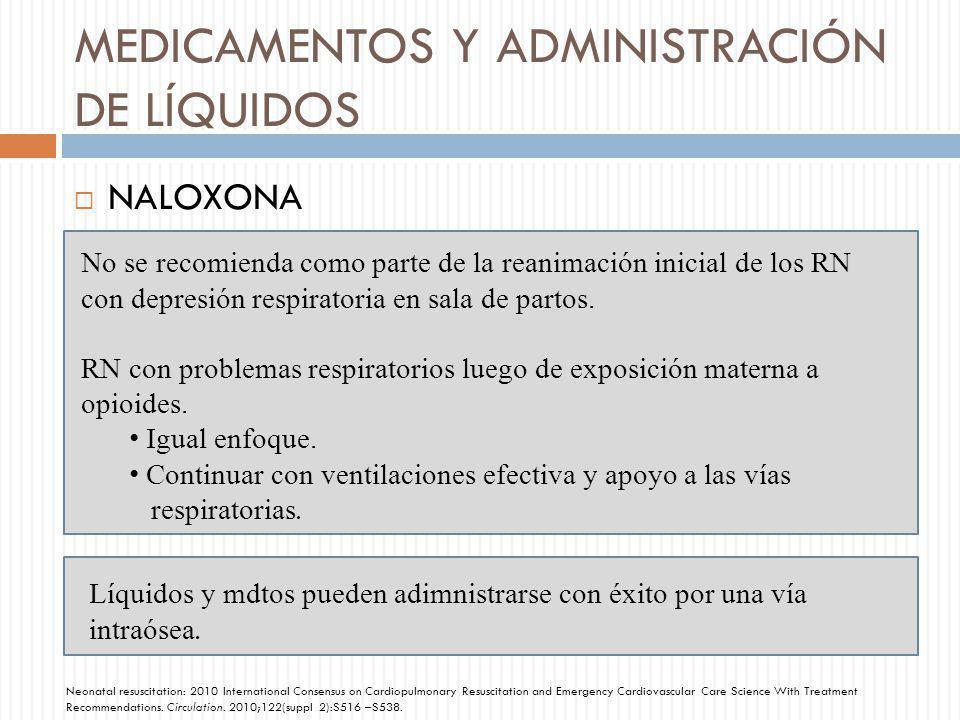 MEDICAMENTOS Y ADMINISTRACIÓN DE LÍQUIDOS NALOXONA No se recomienda como parte de la reanimación inicial de los RN con depresión respiratoria en sala