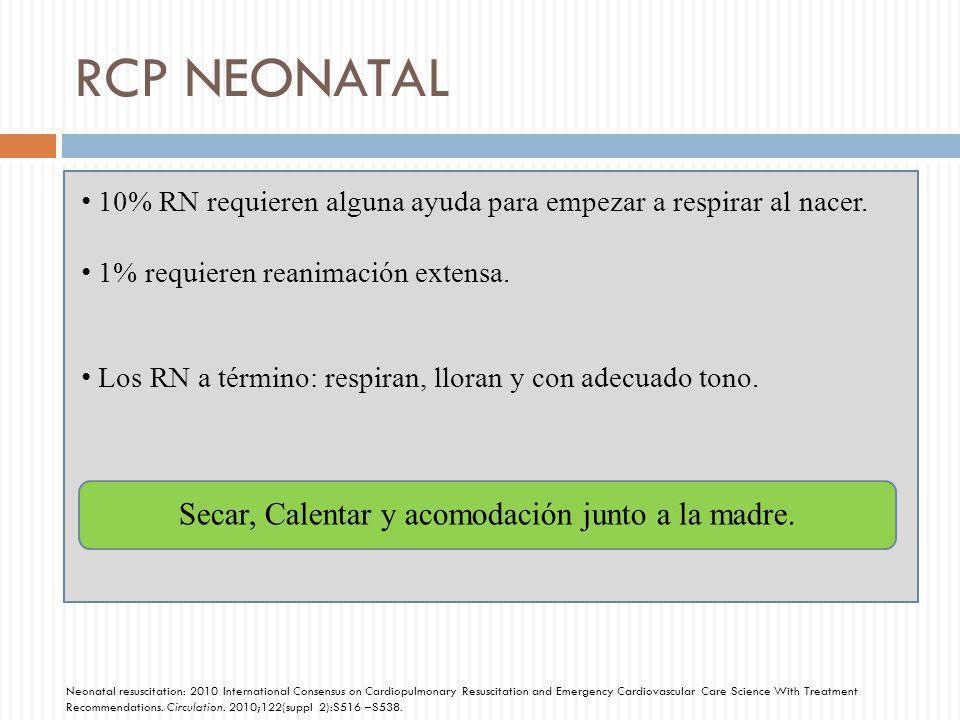 RCP NEONATAL 10% RN requieren alguna ayuda para empezar a respirar al nacer. 1% requieren reanimación extensa. Los RN a término: respiran, lloran y co