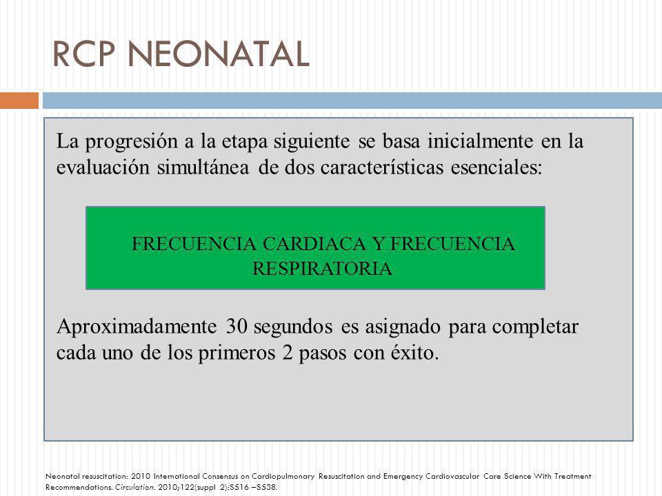 RCP NEONATAL La progresión a la etapa siguiente se basa inicialmente en la evaluación simultánea de dos características esenciales: Aproximadamente 30