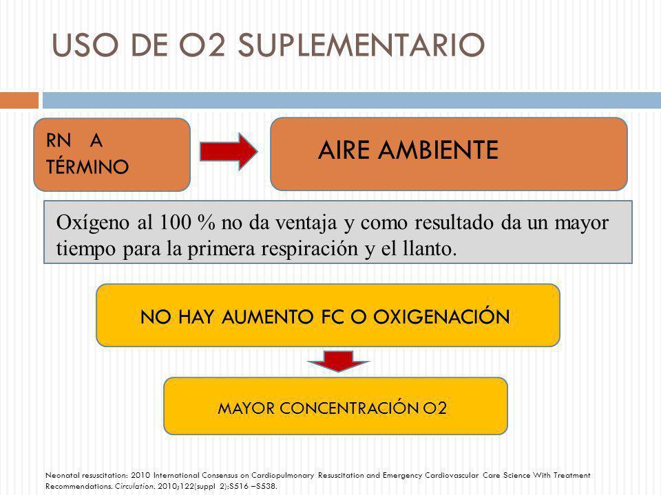 USO DE O2 SUPLEMENTARIO Oxígeno al 100 % no da ventaja y como resultado da un mayor tiempo para la primera respiración y el llanto. RN A TÉRMINO AIRE