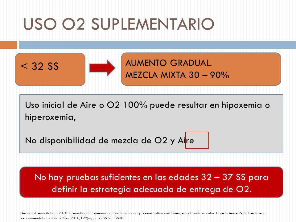 USO O2 SUPLEMENTARIO Uso inicial de Aire o O2 100% puede resultar en hipoxemia o hiperoxemia, No disponibilidad de mezcla de O2 y Aire < 32 SS AUMENTO