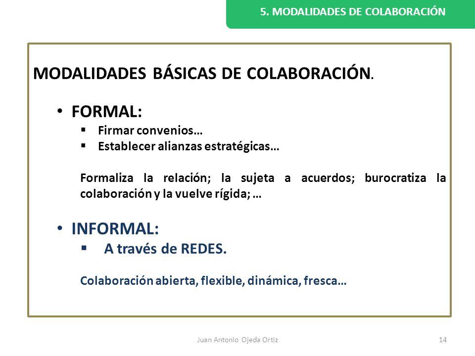Juan Antonio Ojeda Ortiz14 5. MODALIDADES DE COLABORACIÓN MODALIDADES BÁSICAS DE COLABORACIÓN. FORMAL: Firmar convenios… Establecer alianzas estratégi