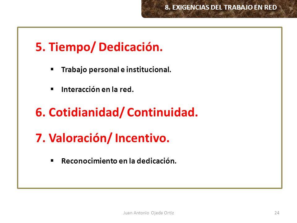 Juan Antonio Ojeda Ortiz24 5. Tiempo/ Dedicación. Trabajo personal e institucional. Interacción en la red. 6. Cotidianidad/ Continuidad. 7. Valoración