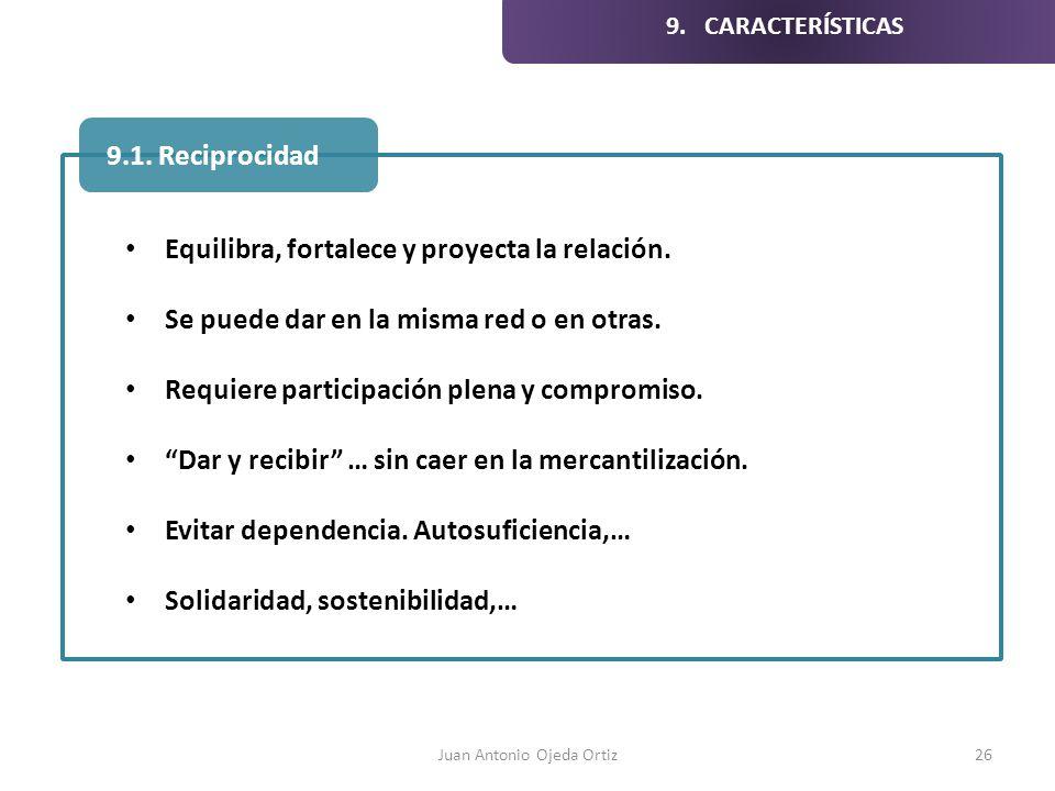 Juan Antonio Ojeda Ortiz26 Equilibra, fortalece y proyecta la relación. Se puede dar en la misma red o en otras. Requiere participación plena y compro