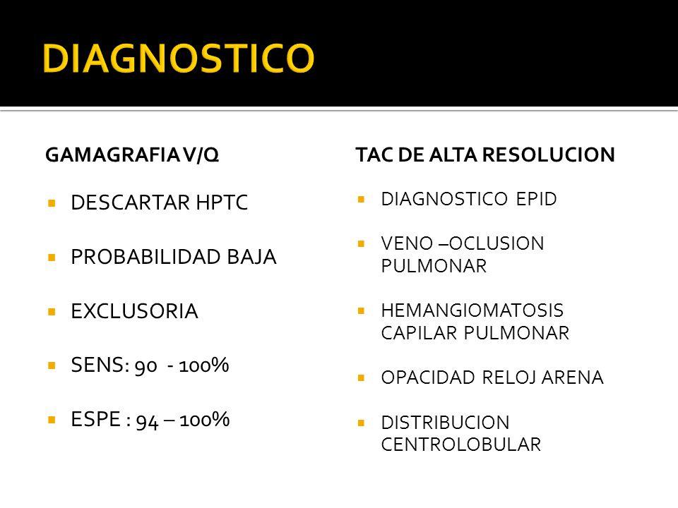 GAMAGRAFIA V/Q DESCARTAR HPTC PROBABILIDAD BAJA EXCLUSORIA SENS: 90 - 100% ESPE : 94 – 100% TAC DE ALTA RESOLUCION DIAGNOSTICO EPID VENO –OCLUSION PULMONAR HEMANGIOMATOSIS CAPILAR PULMONAR OPACIDAD RELOJ ARENA DISTRIBUCION CENTROLOBULAR