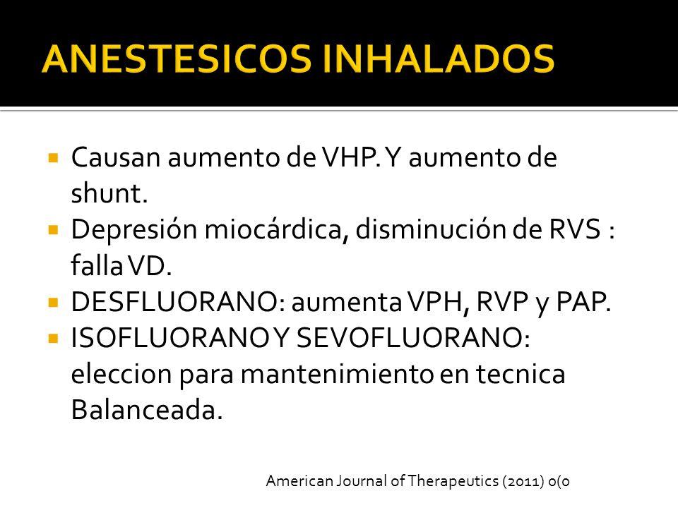 Causan aumento de VHP.Y aumento de shunt. Depresión miocárdica, disminución de RVS : falla VD.