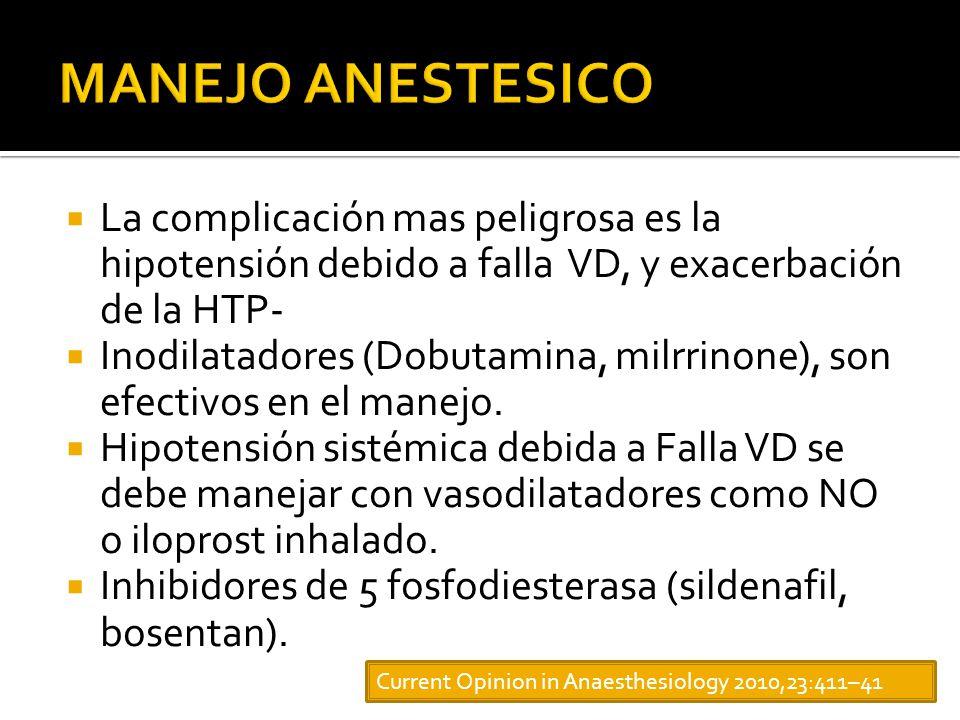 La complicación mas peligrosa es la hipotensión debido a falla VD, y exacerbación de la HTP- Inodilatadores (Dobutamina, milrrinone), son efectivos en el manejo.