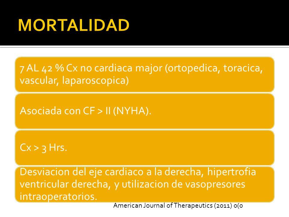 7 AL 42 % Cx no cardiaca major (ortopedica, toracica, vascular, laparoscopica) Asociada con CF > II (NYHA).Cx > 3 Hrs.