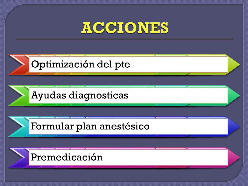 Optimización del pte Ayudas diagnosticas Formular plan anestésico Premedicación