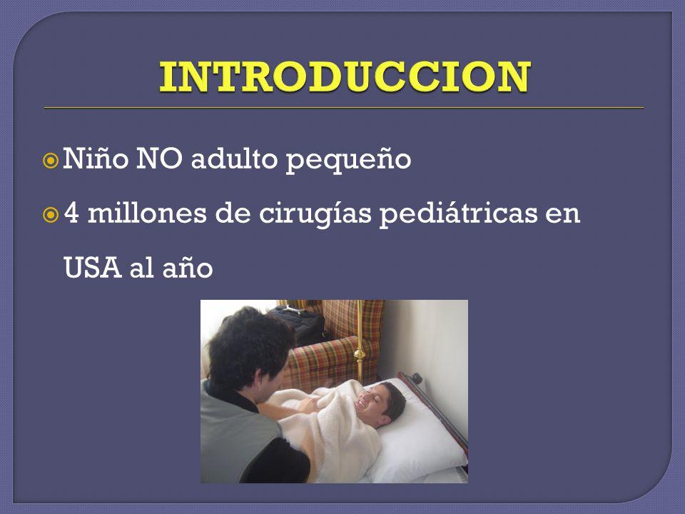Conocer al niño y sus cuidadores Cx a realizar Evaluar riesgos Establecer plan anestésico COMPLICACIONES PERI OPERATORIAS COMPLICACIONES PERI OPERATORIAS