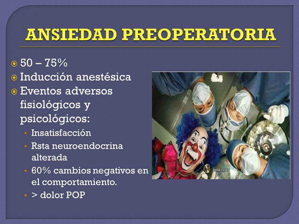 50 – 75% Inducción anestésica Eventos adversos fisiológicos y psicológicos: Insatisfacción Rsta neuroendocrina alterada 60% cambios negativos en el co