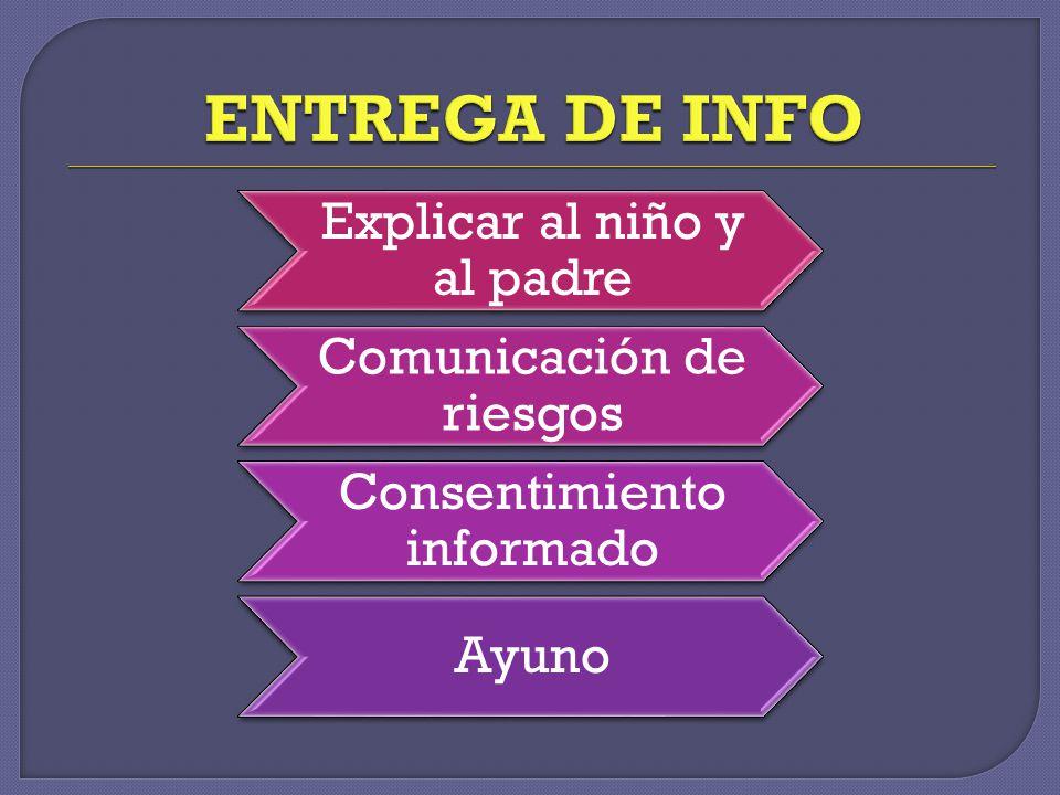 Explicar al niño y al padre Comunicación de riesgos Consentimiento informado Ayuno