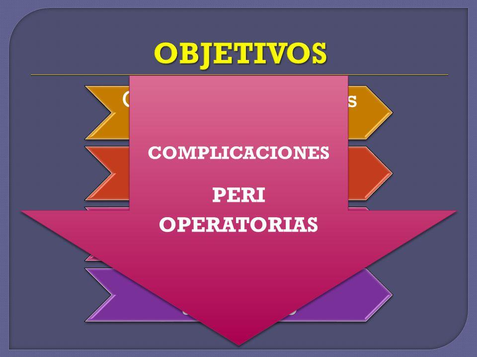 Conocer al niño y sus cuidadores Cx a realizar Evaluar riesgos Establecer plan anestésico COMPLICACIONES PERI OPERATORIAS COMPLICACIONES PERI OPERATOR