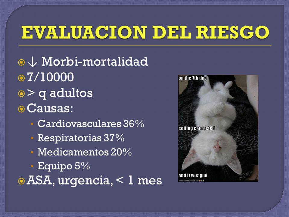 Morbi-mortalidad 7/10000 > q adultos Causas: Cardiovasculares 36% Respiratorias 37% Medicamentos 20% Equipo 5% ASA, urgencia, < 1 mes