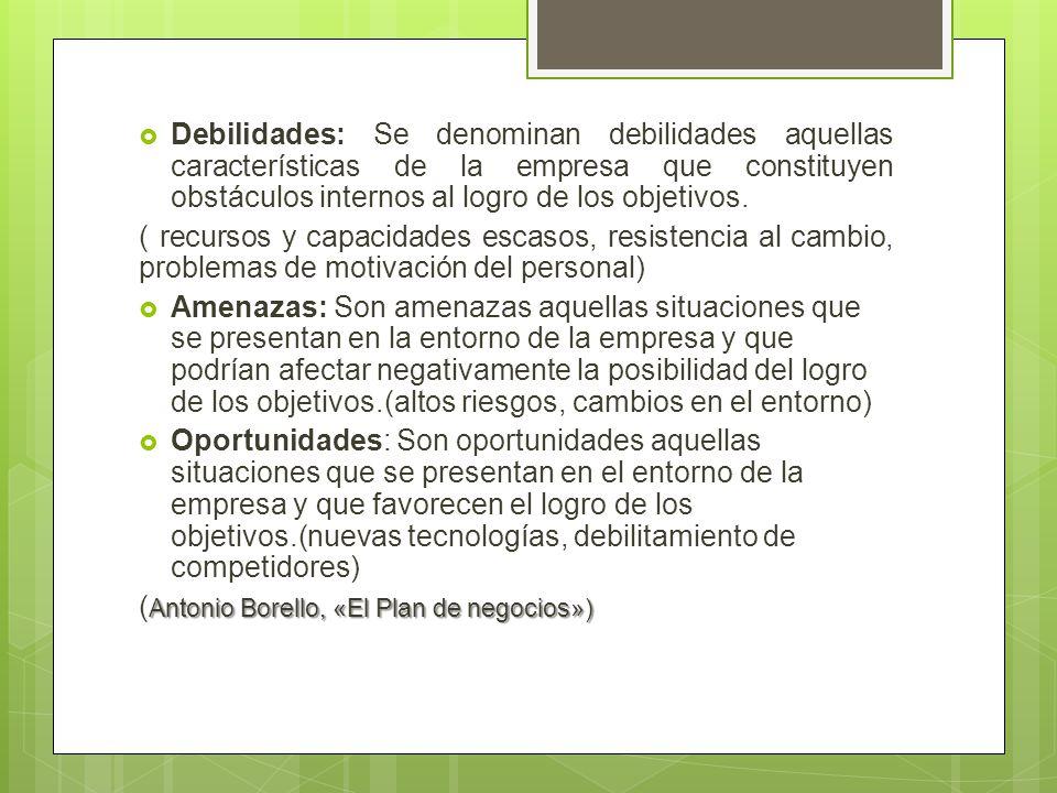 Debilidades: Se denominan debilidades aquellas características de la empresa que constituyen obstáculos internos al logro de los objetivos. ( recursos