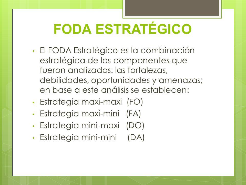 FODA ESTRATÉGICO El FODA Estratégico es la combinación estratégica de los componentes que fueron analizados: las fortalezas, debilidades, oportunidade