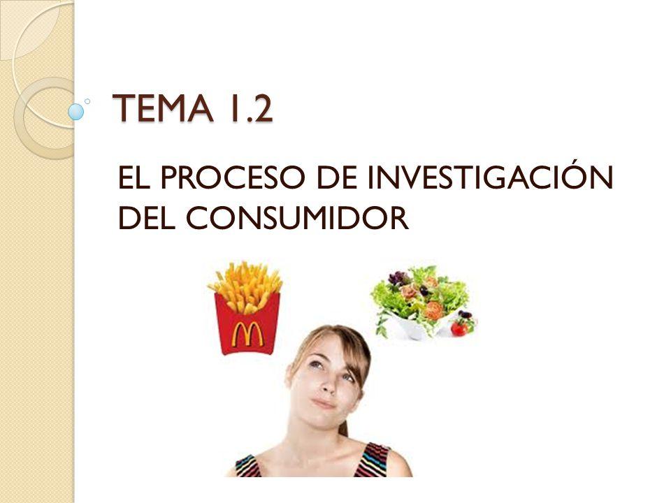 TEMA 1.2 EL PROCESO DE INVESTIGACIÓN DEL CONSUMIDOR