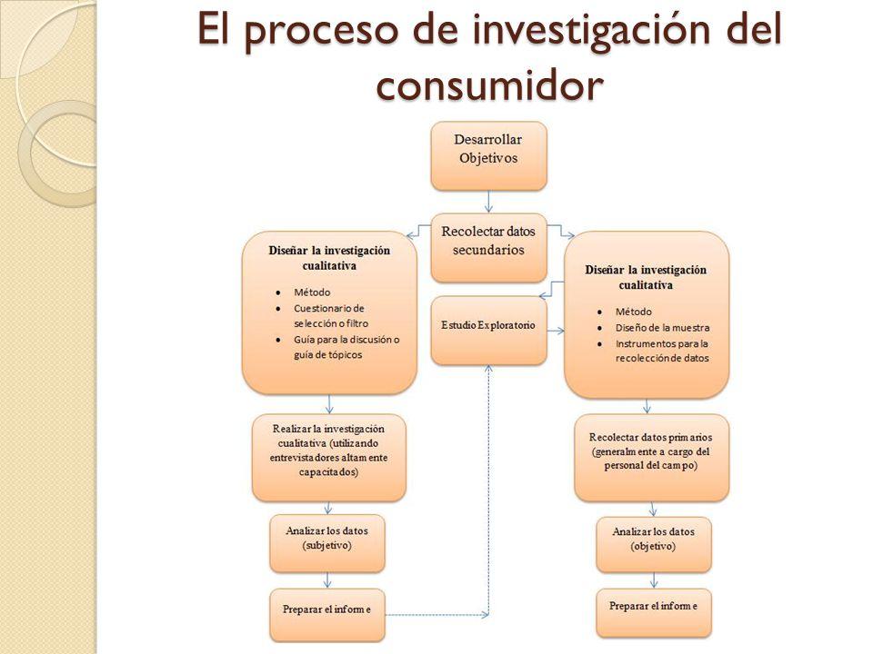Desarrollo de los objetivos Se debe definir con exactitud; el planteamiento del objetivo definirá si es una investigación cualitativa, cuantitativa o mixta.
