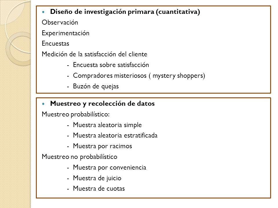 Diseño de investigación primara (cuantitativa) Observación Experimentación Encuestas Medición de la satisfacción del cliente - Encuesta sobre satisfac