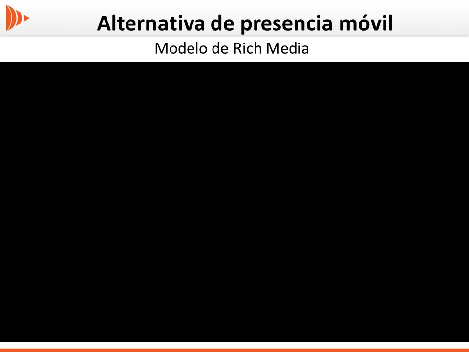 Alternativa de presencia móvil Modelo de Rich Media