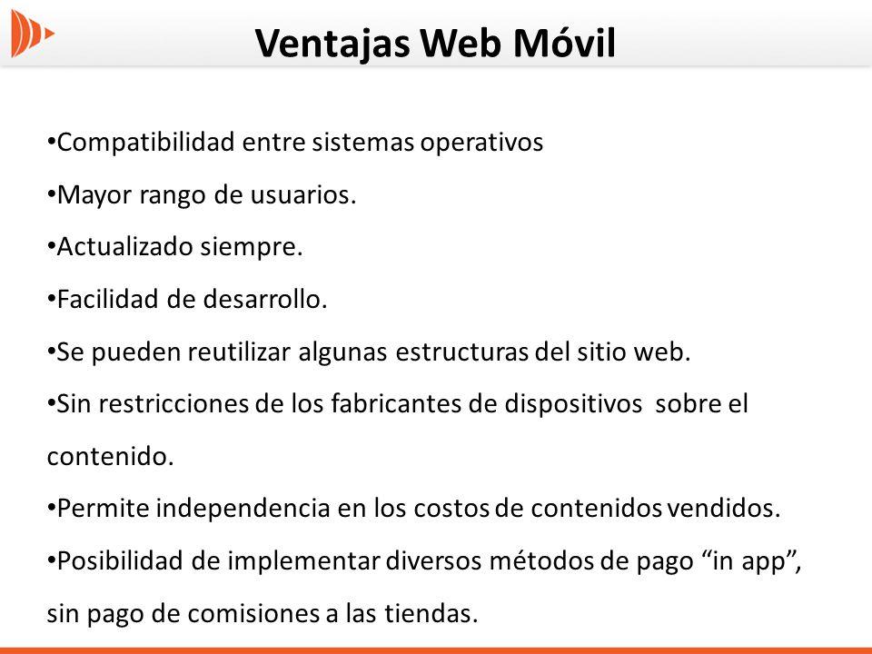 Desventajas Web Móvil Por ahora no se pueden acceder a la mayoría de los componentes nativos.