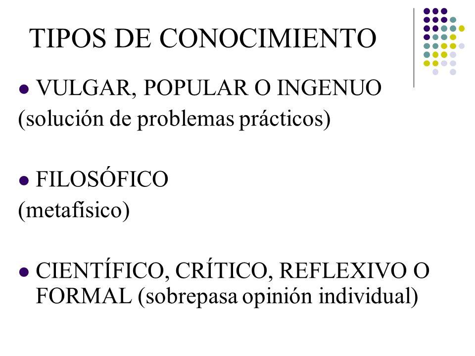 CONCEPTOS BÁSICOS EPISTEMOLOGÍA: estudio de la producción y validación del conocimiento científico (circunstancias históricas, psicológicas y sociológicas) estudio del conocimiento, en cuanto a su fundamento, límites y metodología.