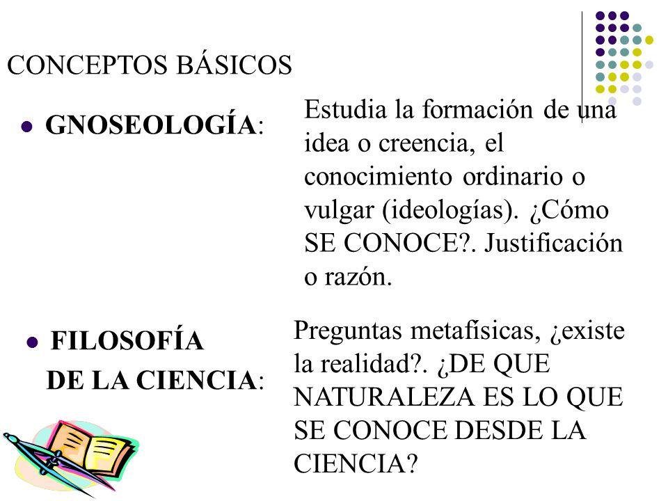 RECONSTRUCCIÓN DE LA REALIDAD A PARTIR DE MODELOS CIENTÍFICOS UNA DISCIPLINA QUE SE DENOMINE CIENTÍFICA BUSCA INVESTIGAR –IMPORTANCIA DEL MÉTODO- PARA REPRESENTARSE SU OBJETO DE ESTUDIO (EXPLICÁNDOLO – CUANTI- Y COMPRENDIÉNDOLO –CUALI-) (BUNGE, P.