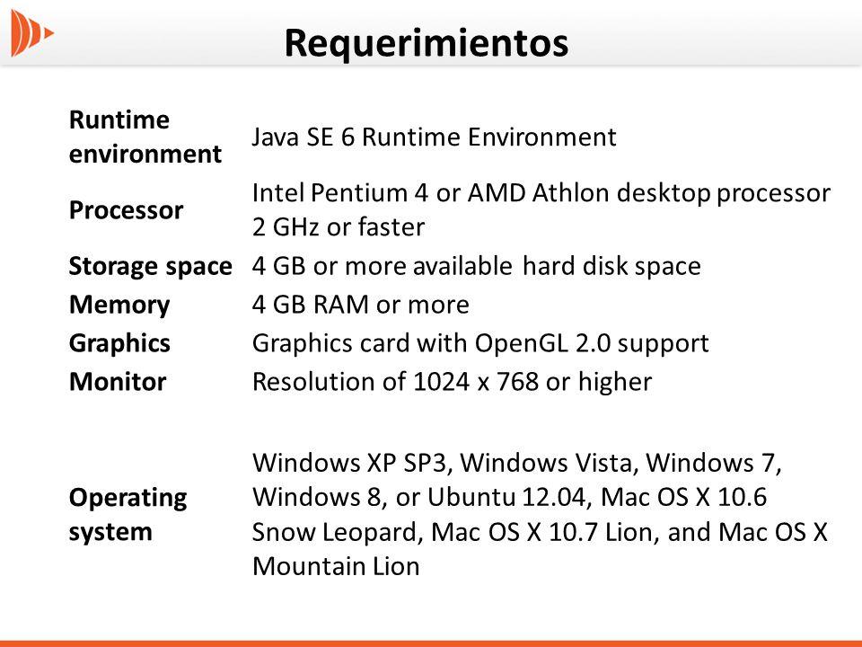 Primeros pasos 1.Descargar el SDK y el simulador: https://developer.blackberry.com/cascades/download/ 2.Descargar el Vmware Player 3.Iniciar el momentics IDE 4.Ejemplos y tutoriales en: http://developer.blackberry.com/native/sampleapps/bb10/ https://github.com/blackberry
