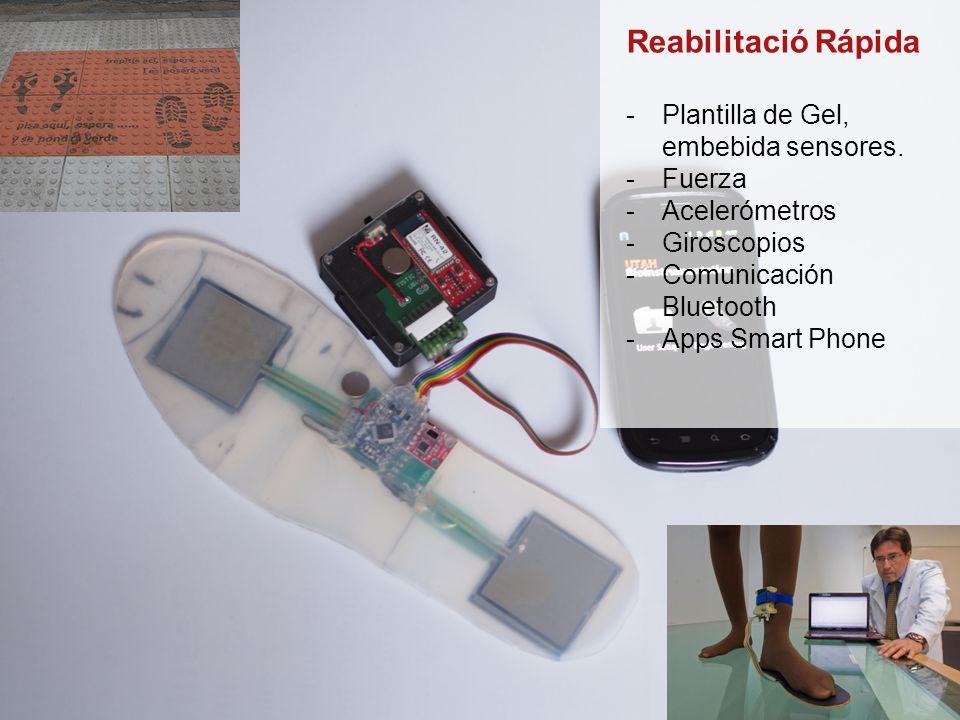Reabilitació Rápida -Plantilla de Gel, embebida sensores. -Fuerza -Acelerómetros -Giroscopios -Comunicación Bluetooth -Apps Smart Phone