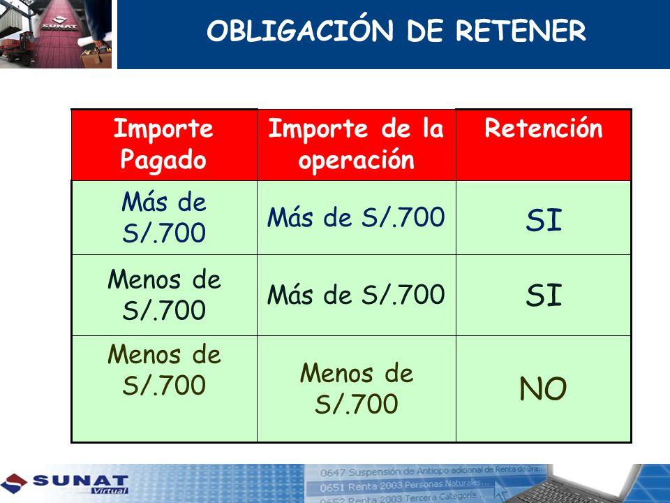 NO Menos de S/.700 SI Más de S/.700 Menos de S/.700 SI Más de S/.700 RetenciónImporte de la operación Importe Pagado OBLIGACIÓN DE RETENER
