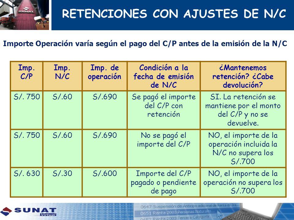 Imp. C/P Imp. N/C Imp. de operación Condición a la fecha de emisión de N/C ¿Mantenemos retención? ¿Cabe devolución? S/. 750S/.60S/.690Se pagó el impor