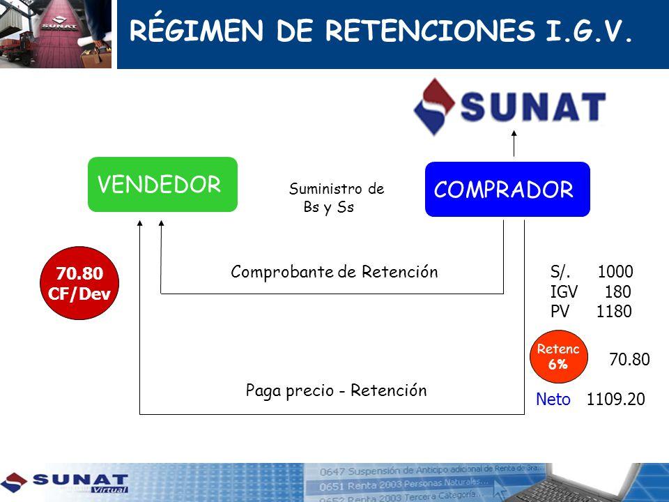 VENDEDOR COMPRADOR Suministro de Bs y Ss Comprobante de Retención Paga precio - Retención S/. 1000 IGV 180 PV 1180 Retenc 6% 70.80 Neto 1109.20 70.80