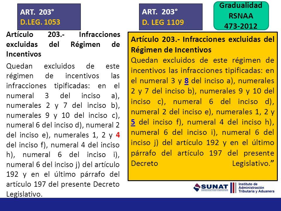 Artículo 192.- Infracciones sancionables con multa Cometen infracciones sancionables con multa: h) Las Empresas de servicio de entrega rápida: Las mer