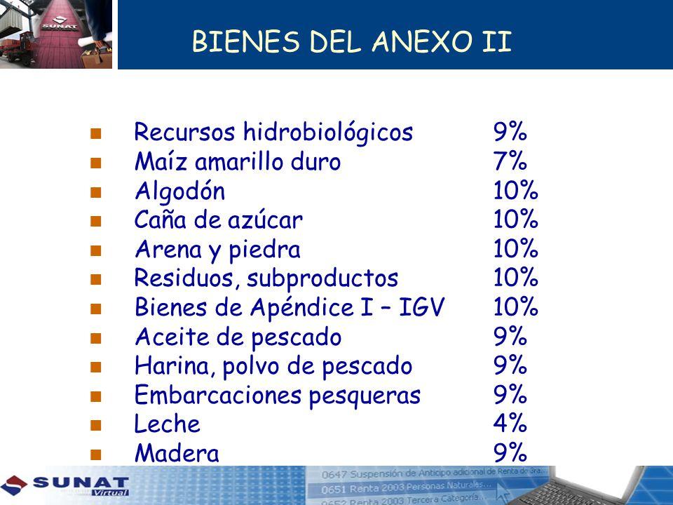 BIENES DEL ANEXO II Recursos hidrobiológicos9% Maíz amarillo duro7% Algodón10% Caña de azúcar10% Arena y piedra10% Residuos, subproductos10% Bienes de