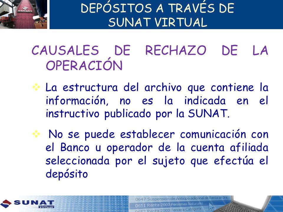DEPÓSITOS A TRAVÉS DE SUNAT VIRTUAL CAUSALES DE RECHAZO DE LA OPERACIÓN La estructura del archivo que contiene la información, no es la indicada en el